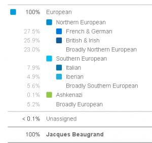Jacquesadmixtures23andme